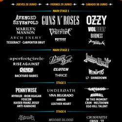 Download Festival - Madrid 2018